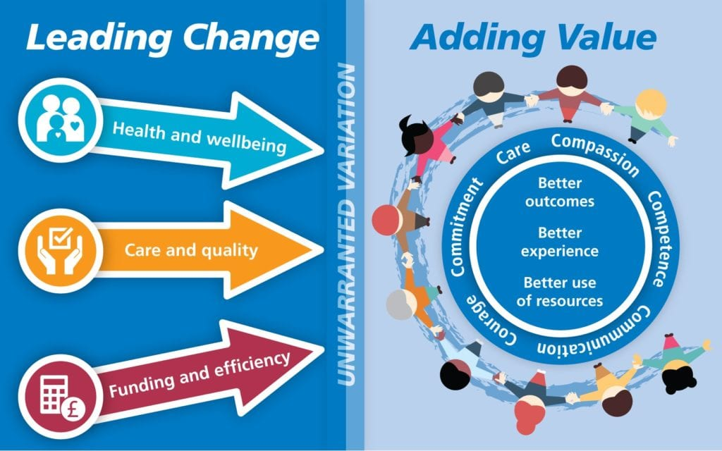 NHS Leading Change