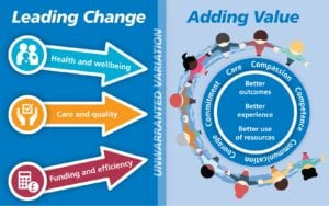 NHS Leading Change